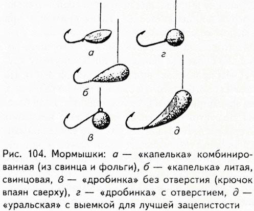 Русская снасть.