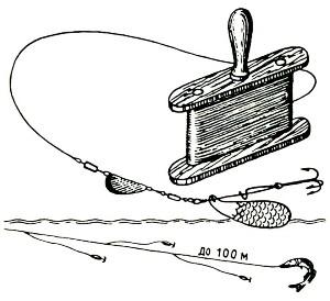 Как сделать рыболовную дорожку своими руками 50